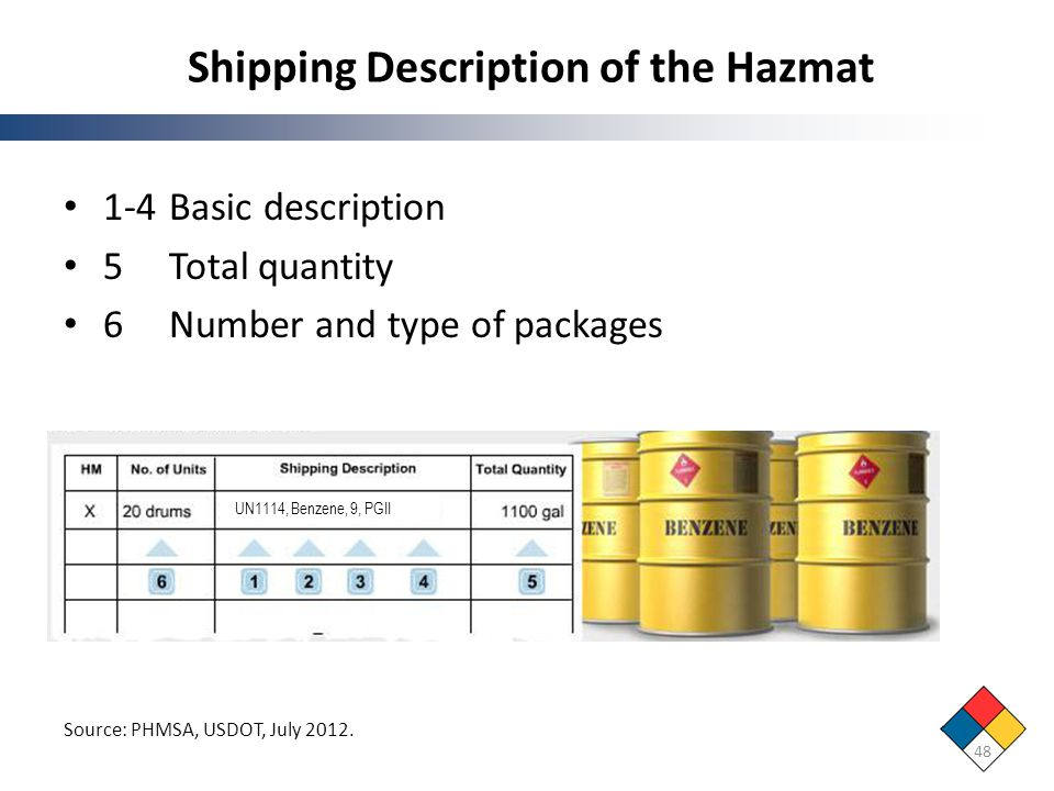 Shipping Description of the Hazmat