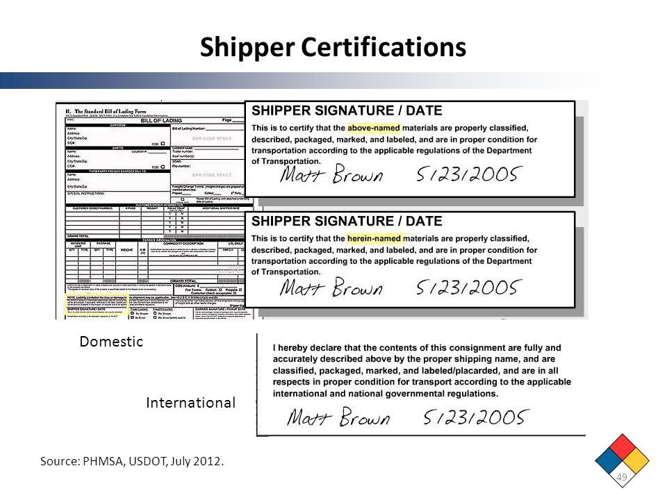 Shipper Certifications