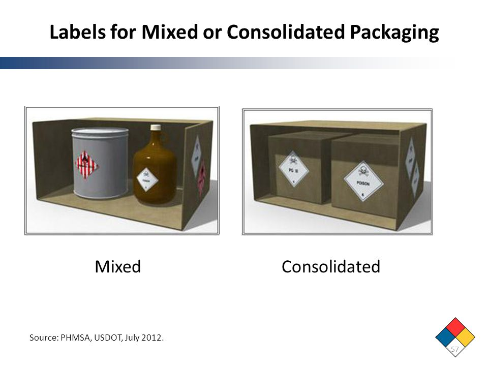 Labels for Mixed or Consolidated Packaging