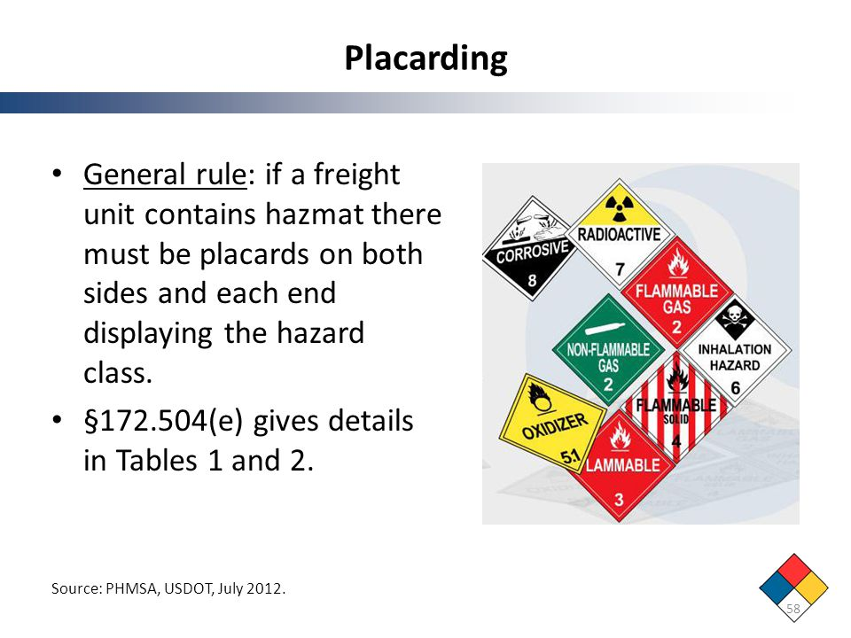 Placarding General rule: if a freight unit contains hazmat there must be placards on both sides and each end displaying the hazard class.