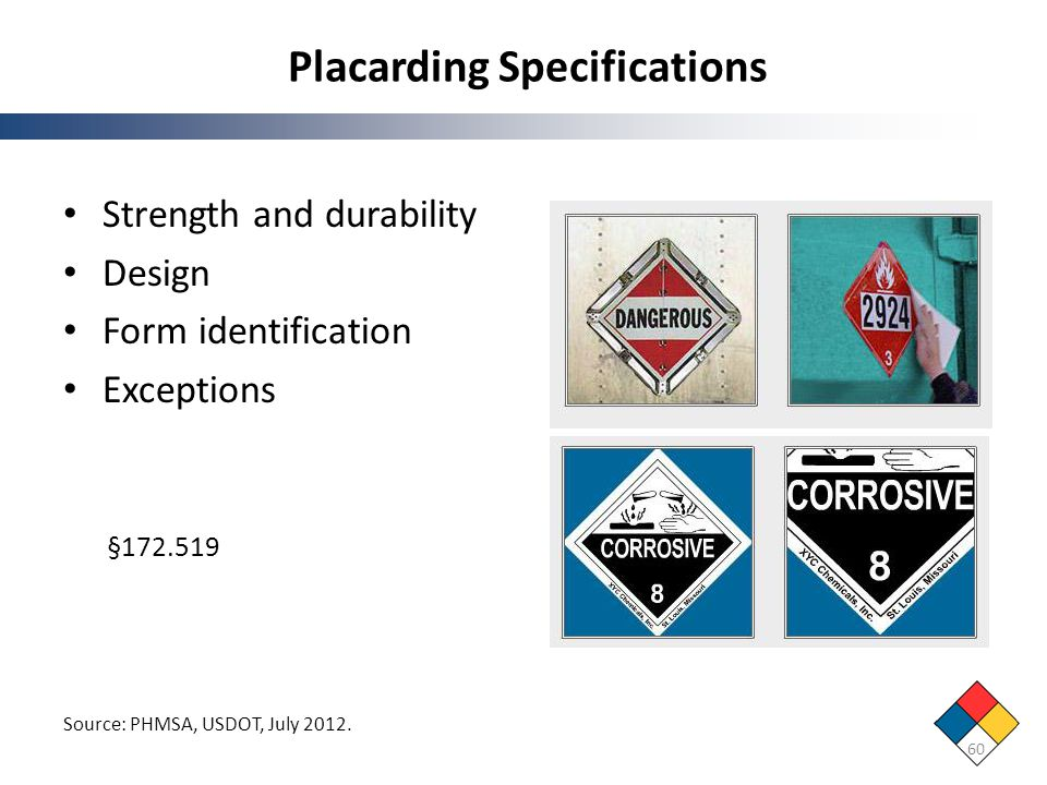 Placarding Specifications