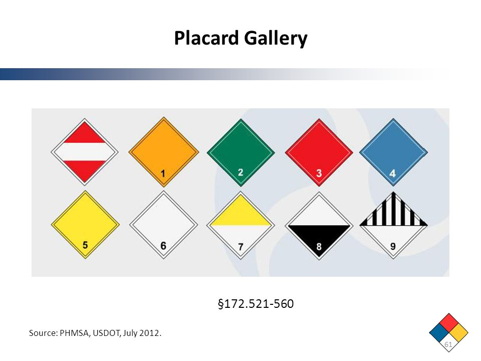 Placard Gallery § Source: PHMSA, USDOT, July 2012.