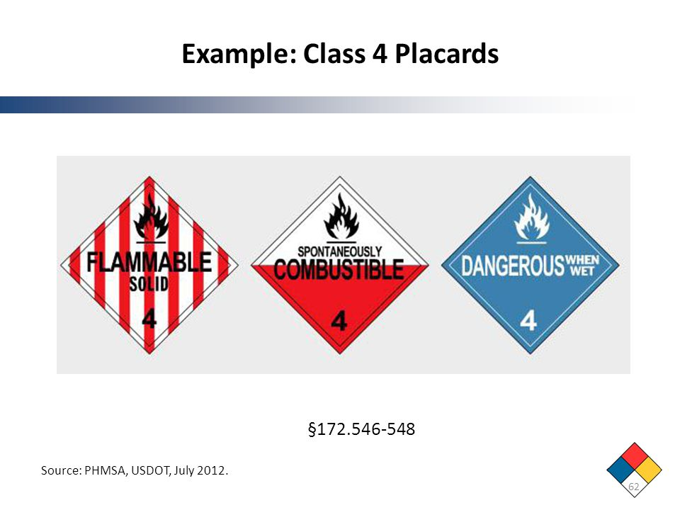 Example: Class 4 Placards