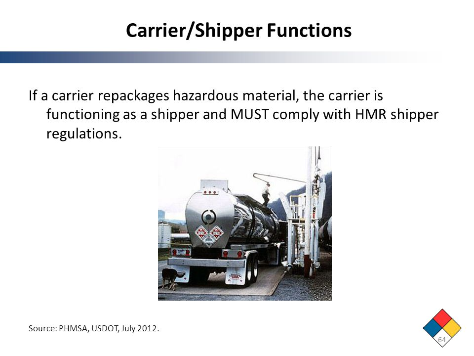 Carrier/Shipper Functions