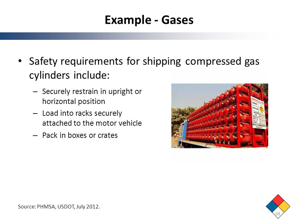 Example - Gases Safety requirements for shipping compressed gas cylinders include: Securely restrain in upright or horizontal position.