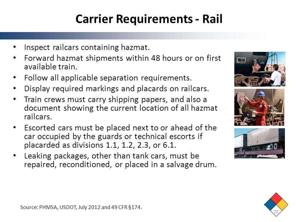 Carrier Requirements - Rail