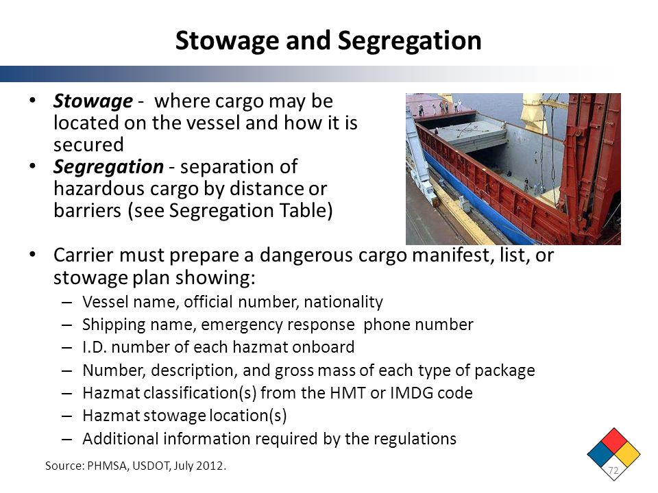 Stowage and Segregation