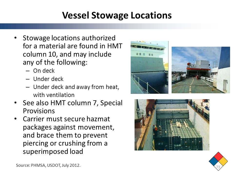Vessel Stowage Locations