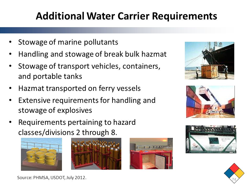 Additional Water Carrier Requirements