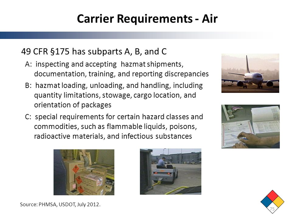 Carrier Requirements - Air