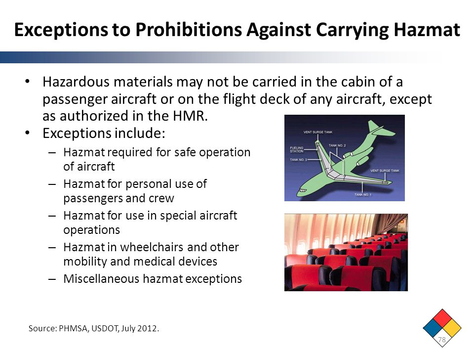Exceptions to Prohibitions Against Carrying Hazmat