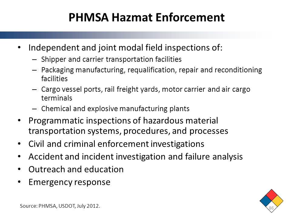PHMSA Hazmat Enforcement