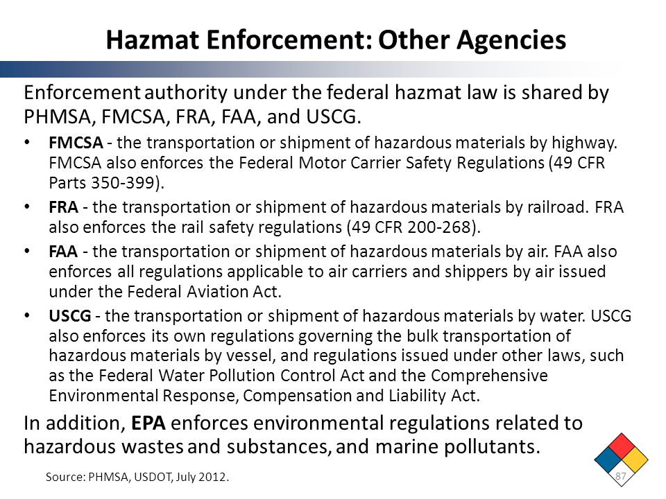 Hazmat Enforcement: Other Agencies