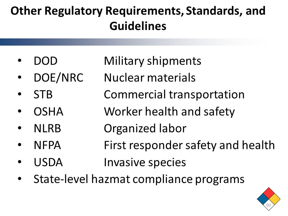 Other Regulatory Requirements, Standards, and Guidelines