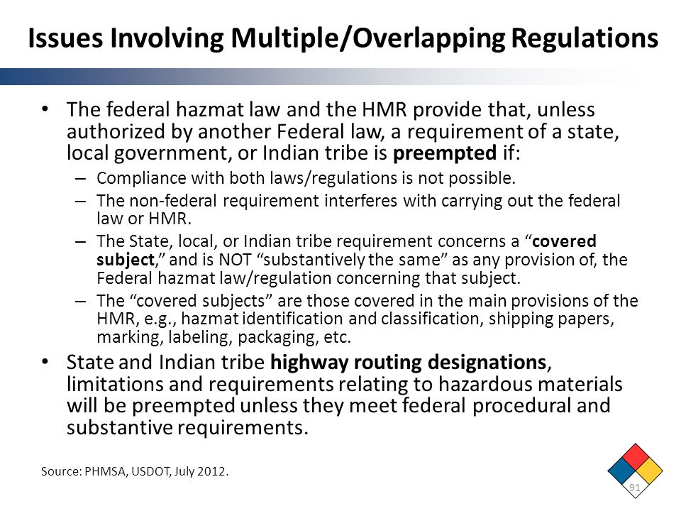 Issues Involving Multiple/Overlapping Regulations