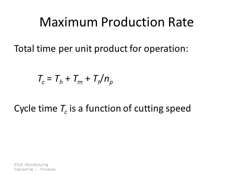 Maximum Production Rate