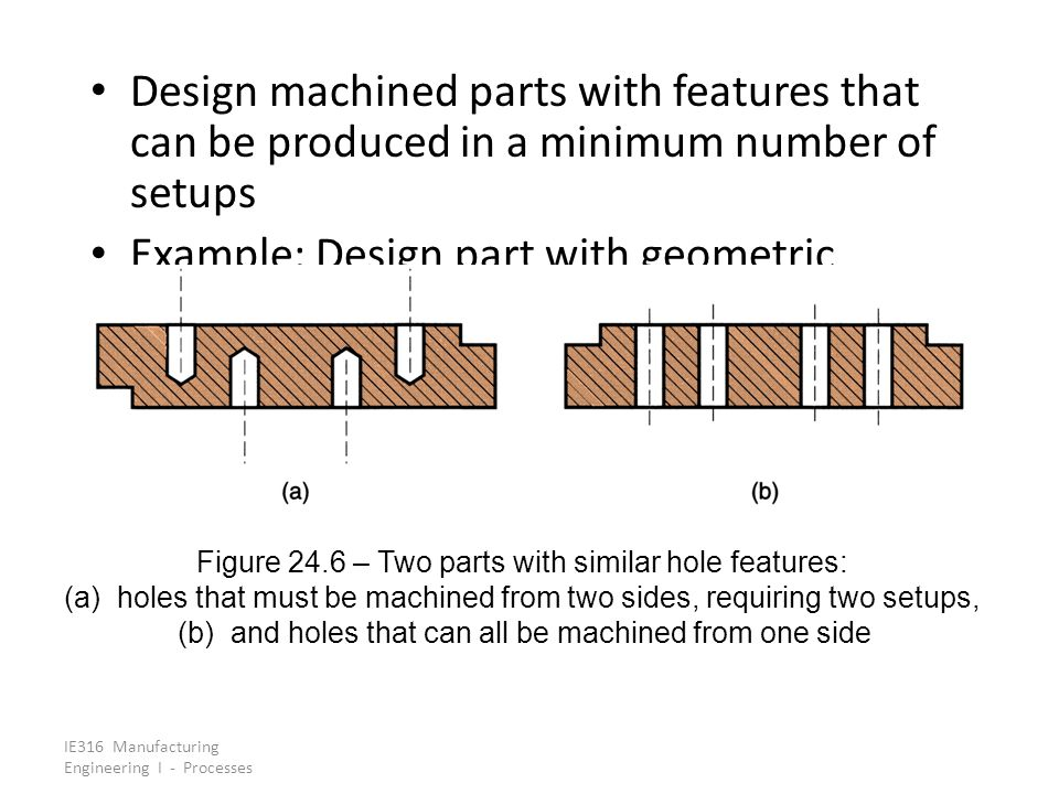 Design machined parts with features that can be produced in a minimum number of setups