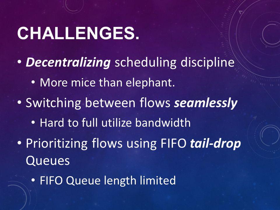 challenges. Decentralizing scheduling discipline