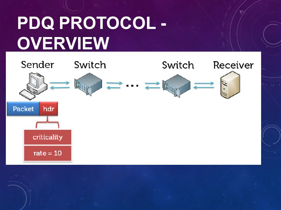 PDQ protocol - overview