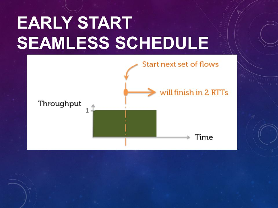 Early start seamless schedule