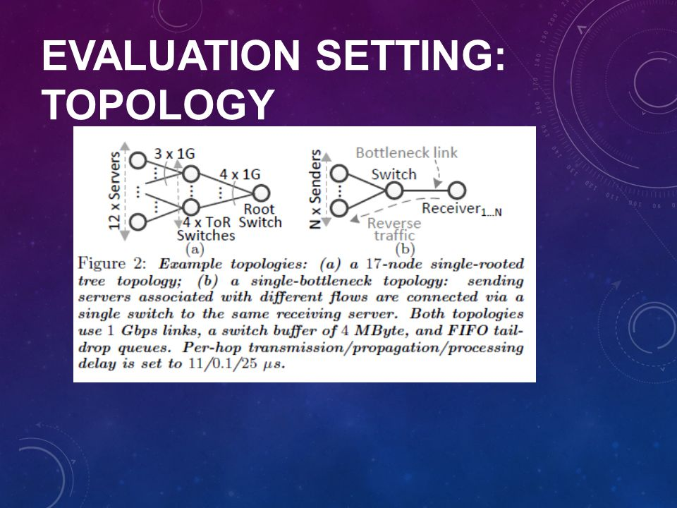 Evaluation SETTING: topology