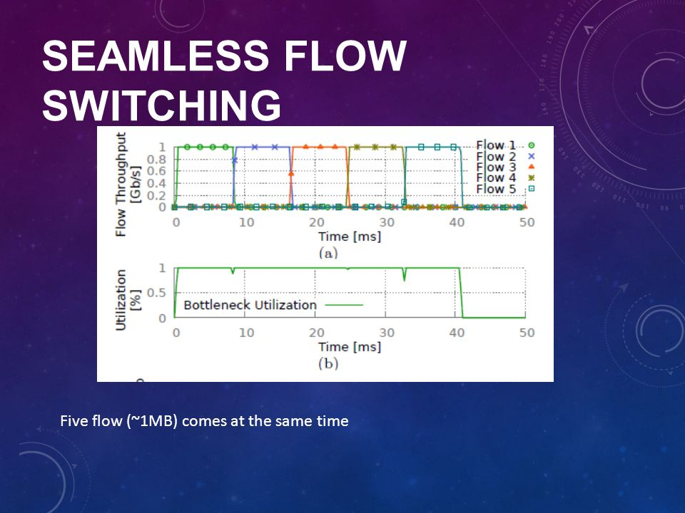 Seamless flow switching