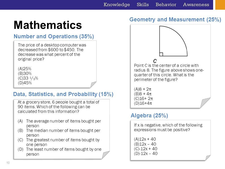 Mathematics Geometry and Measurement (25%) Number and Operations (35%)