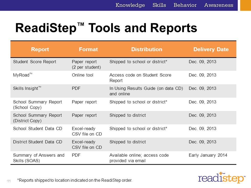 ReadiStep™ Tools and Reports