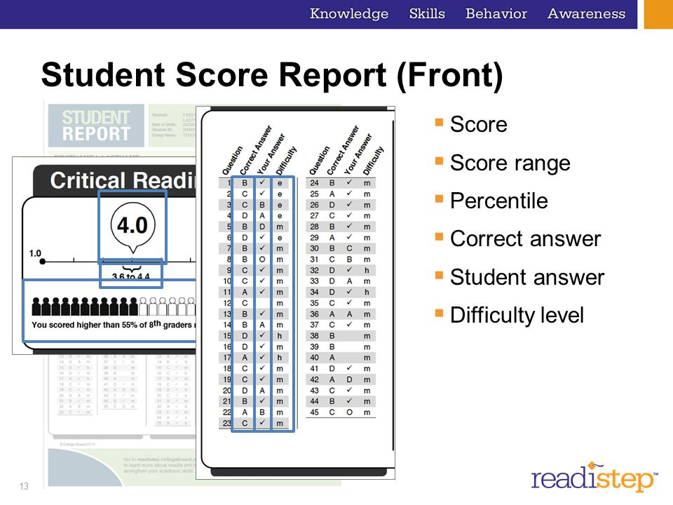 Student Score Report (Front)