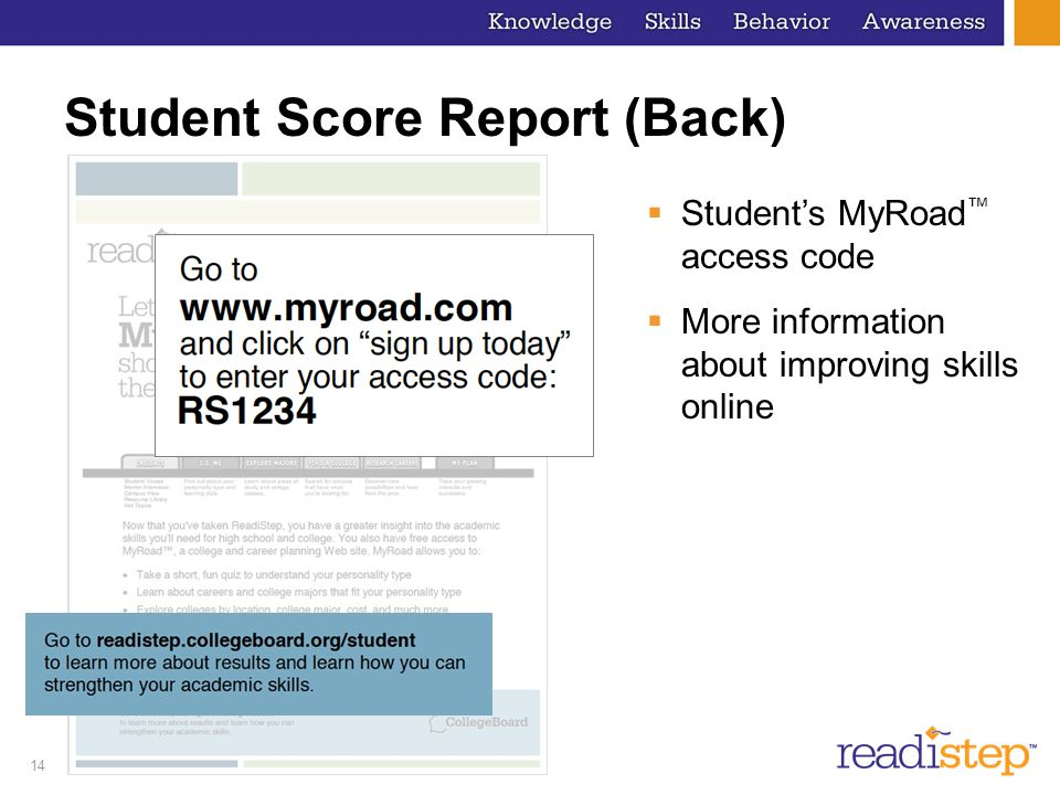 Student Score Report (Back)