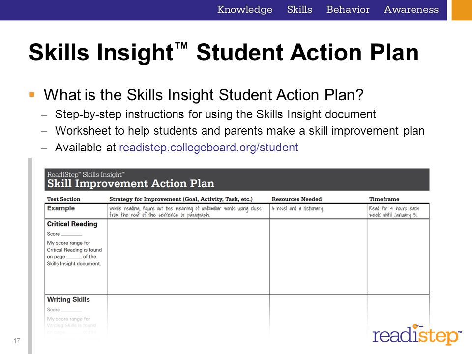 Skills Insight™ Student Action Plan