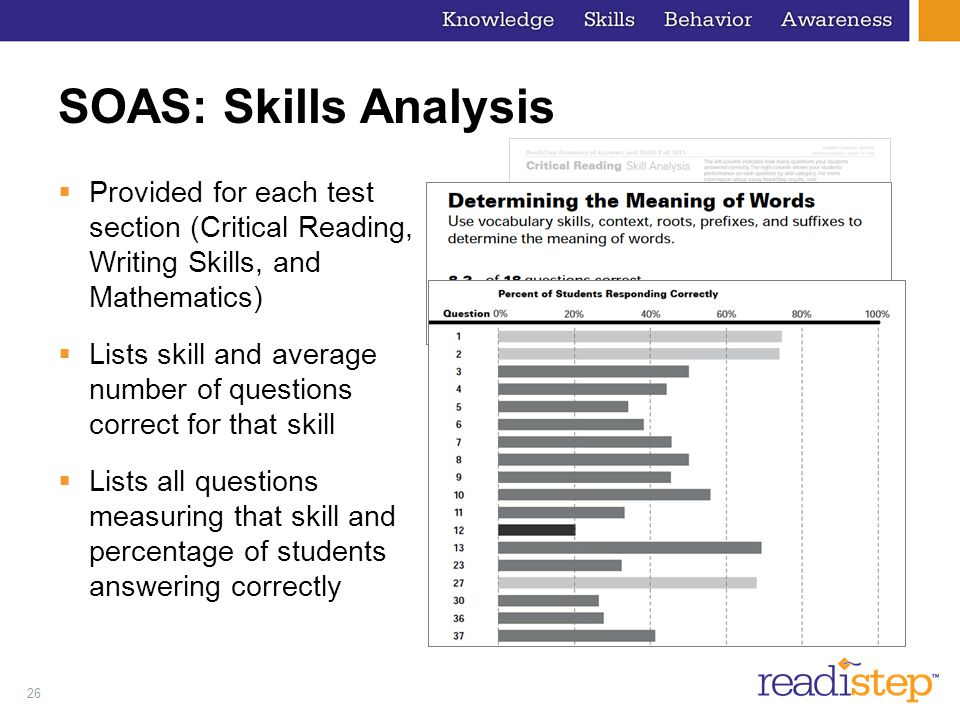 SOAS: Skills Analysis Provided for each test section (Critical Reading, Writing Skills, and Mathematics)