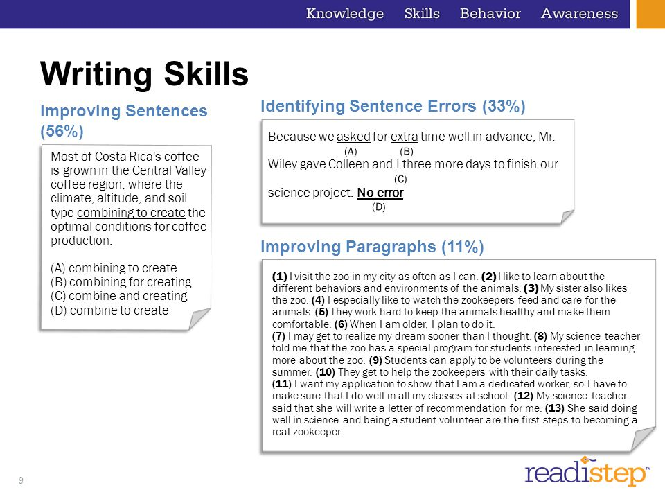 Writing Skills Identifying Sentence Errors (33%)