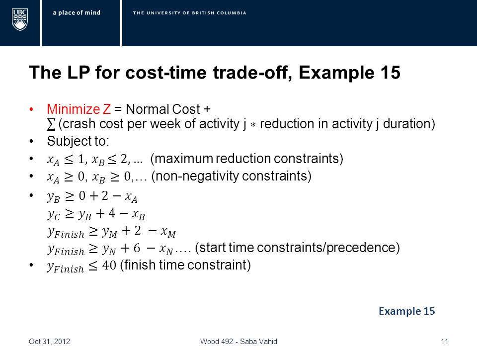 The LP for cost-time trade-off, Example 15