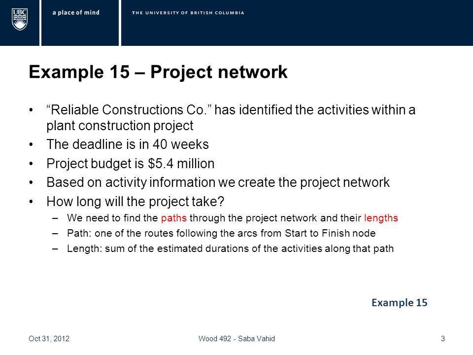 Example 15 – Project network