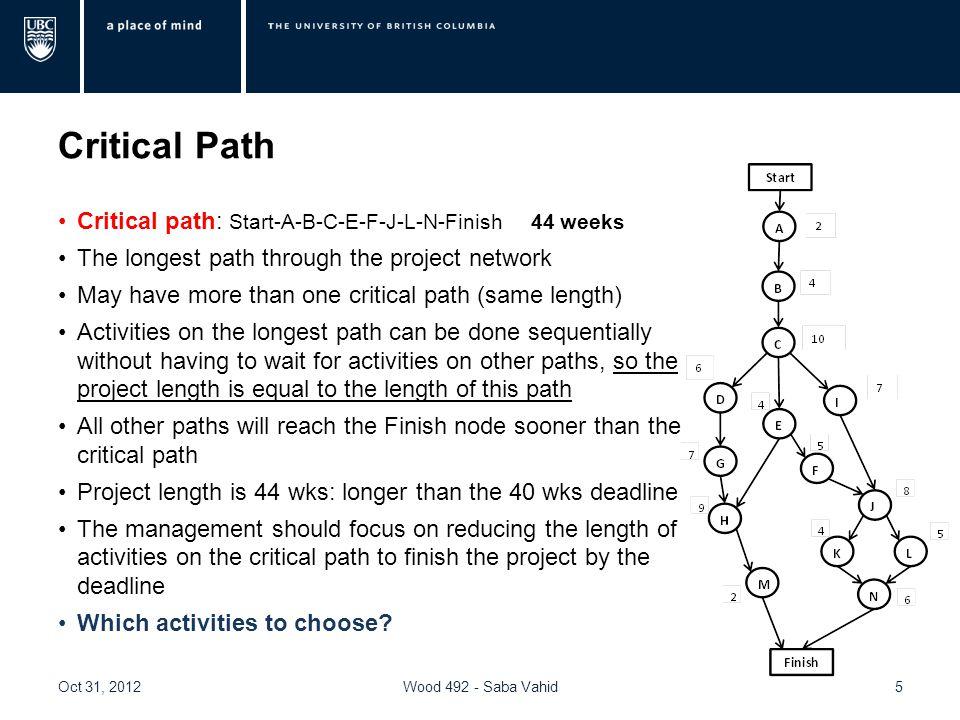 Critical Path Critical path: Start-A-B-C-E-F-J-L-N-Finish 44 weeks