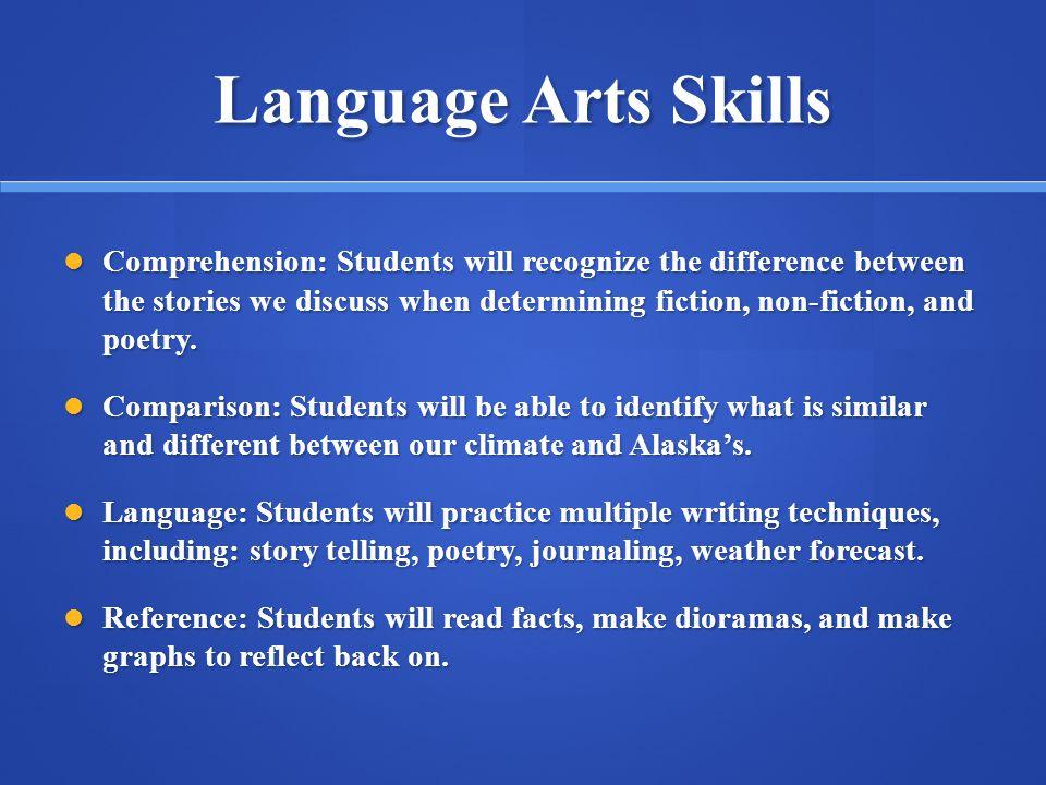 Language Arts Skills