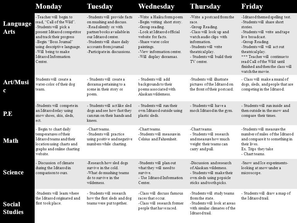 Monday Tuesday Wednesday Thursday Friday Language Arts Art/Music P.E