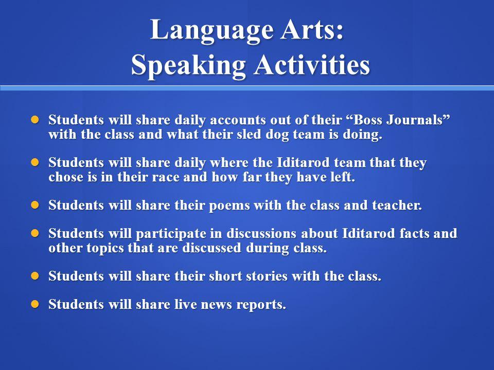 Language Arts: Speaking Activities
