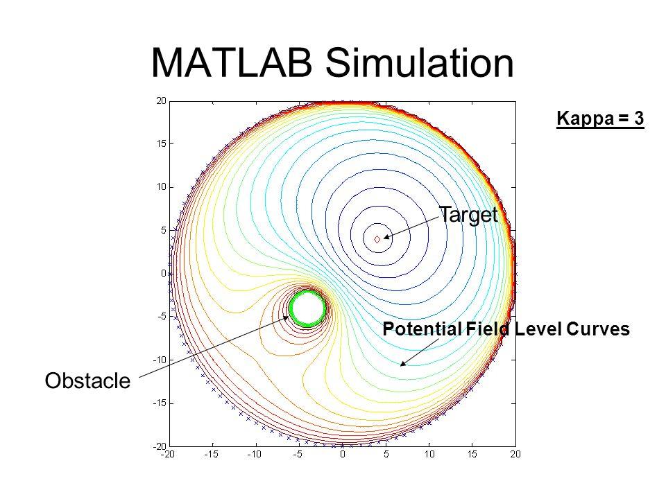 MATLAB Simulation Target Obstacle Kappa = 3