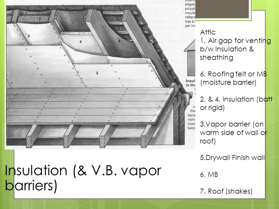 Insulation (& V.B. vapor barriers)