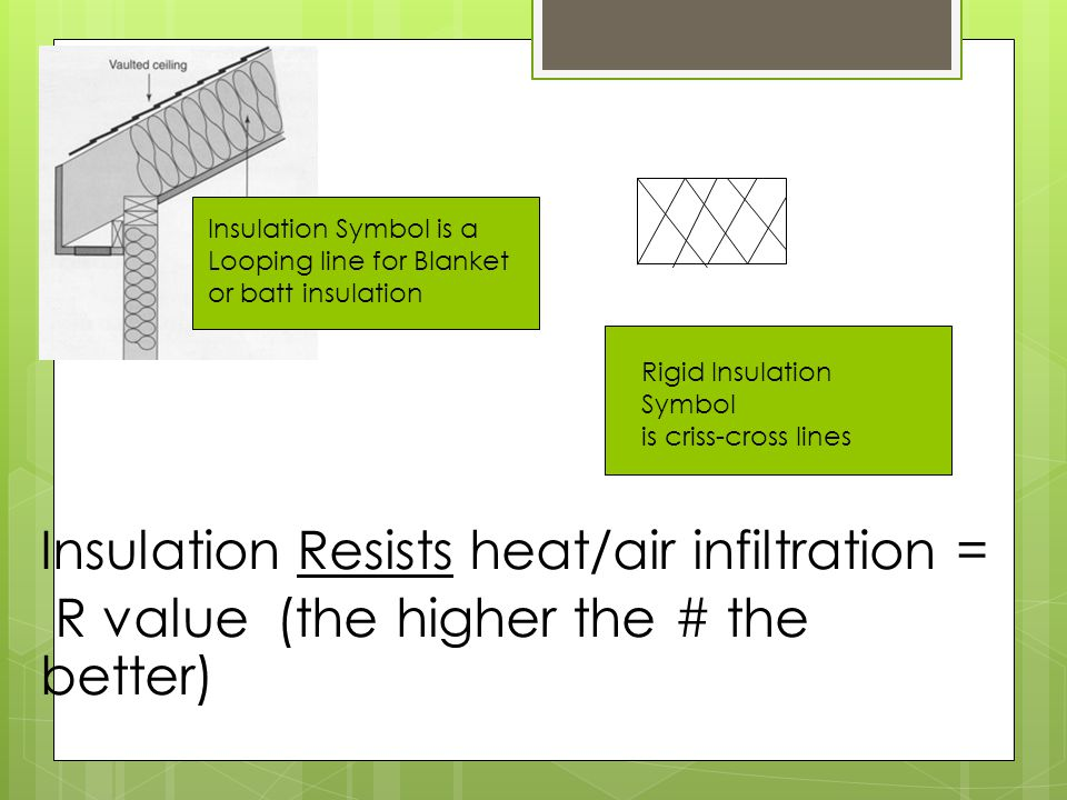 * Insulation Resists heat/air infiltration =