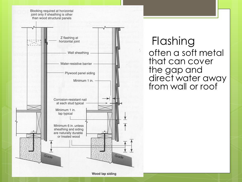 Flashing often a soft metal that can cover the gap and direct water away from wall or roof.