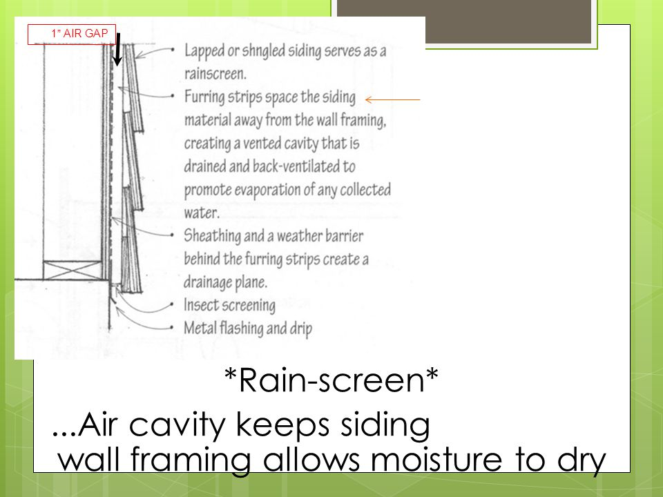 1 AIR GAP *Rain-screen* ...Air cavity keeps siding away from wall framing allows moisture to dry