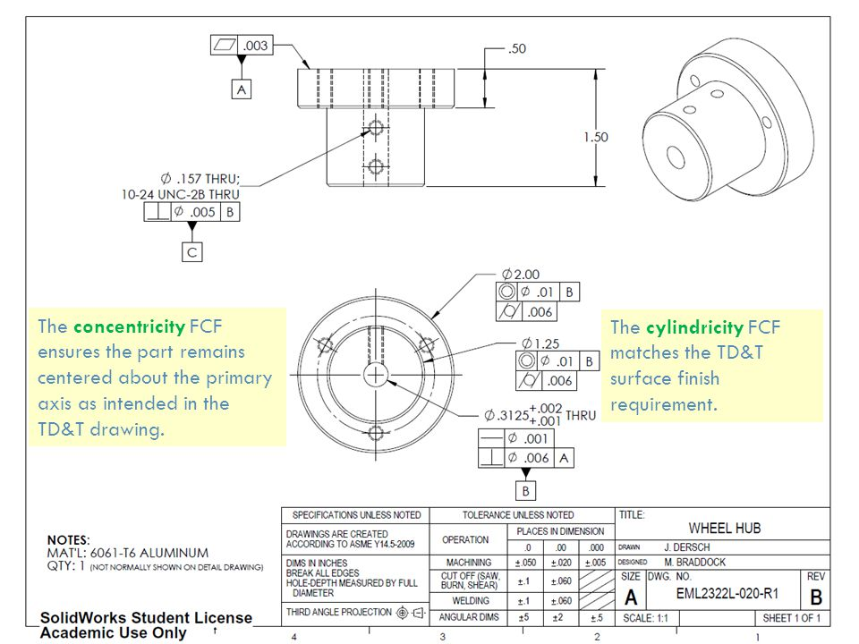 The concentricity FCF ensures the part remains centered about the primary axis as intended in the TD&T drawing.