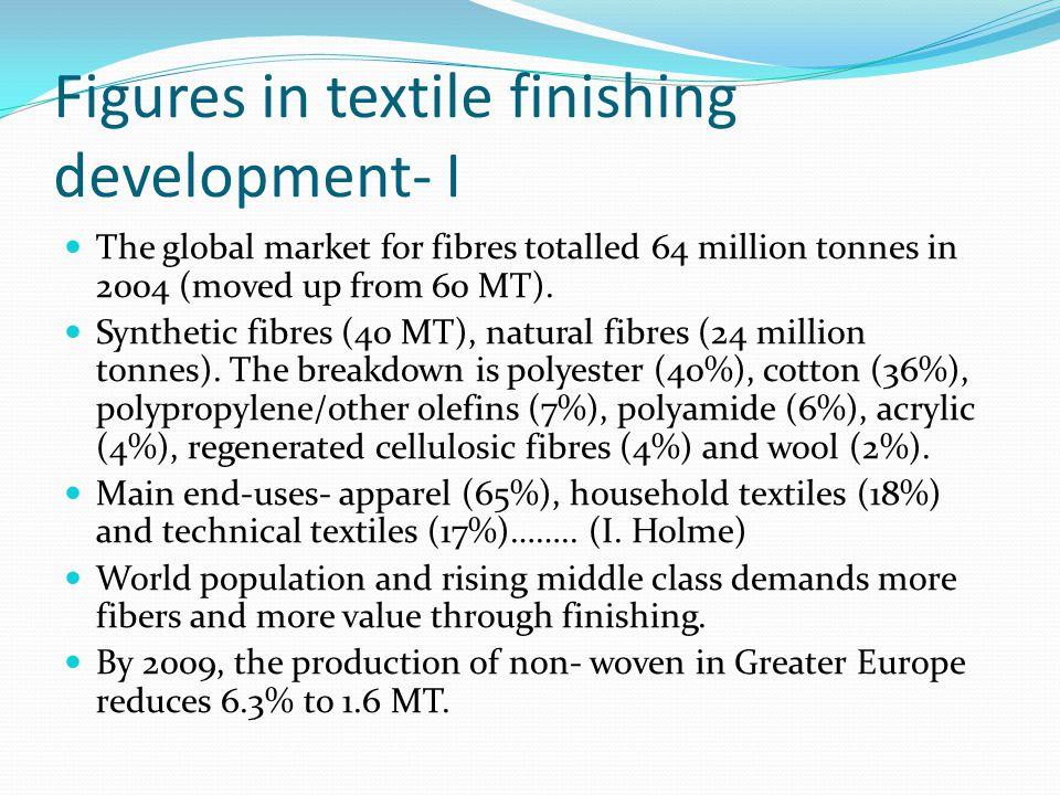 Figures in textile finishing development- I