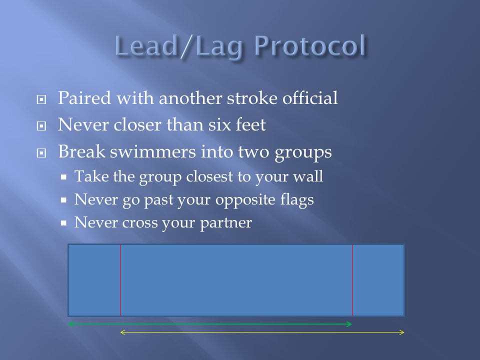 Lead/Lag Protocol Paired with another stroke official