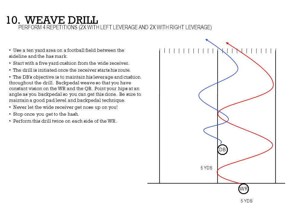 10. WEAVE DRILL PERFORM 4 REPETITIONS (2X WITH LEFT LEVERAGE AND 2X WITH RIGHT LEVERAGE)