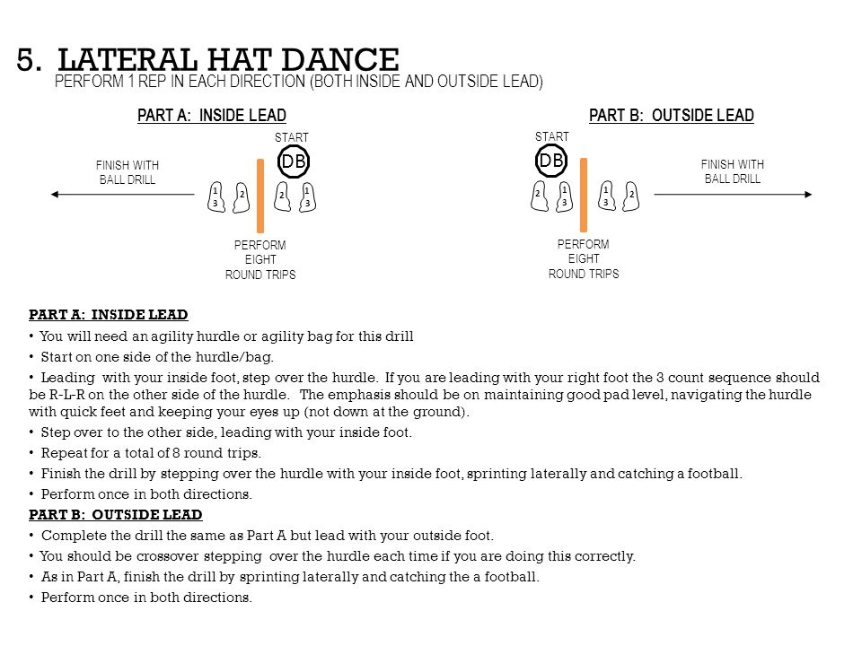 5. LATERAL HAT DANCE PERFORM 1 REP IN EACH DIRECTION (BOTH INSIDE AND OUTSIDE LEAD) PART A: INSIDE LEAD.
