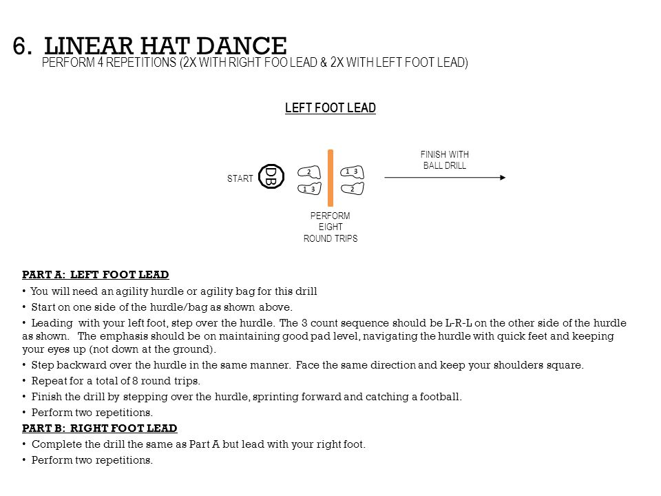 6. LINEAR HAT DANCE PERFORM 4 REPETITIONS (2X WITH RIGHT FOO LEAD & 2X WITH LEFT FOOT LEAD) LEFT FOOT LEAD.